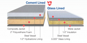 Cement vs Glass Lined